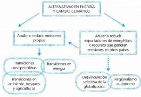 Alternativas_energeticas_ok-Copy-300x206