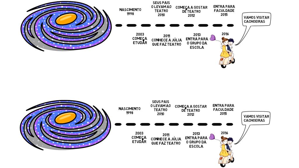 universo determinista paralelo