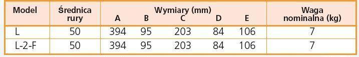 pułapki typu L- specyfikacja