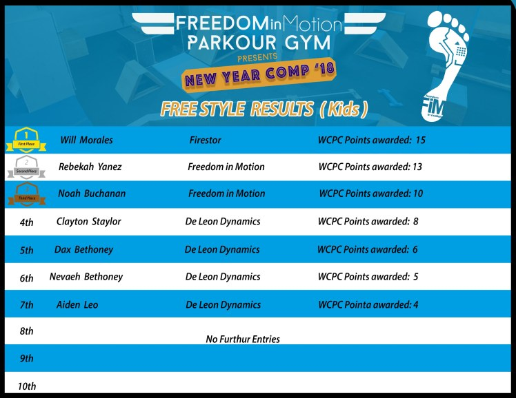 FREESTYLE Kids final results