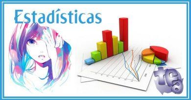 Estadísticas mensuales TFA (Mayo 2020)