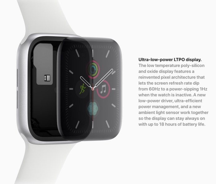 Refresh rate speed on the Apple Watch thanks to LTPO tech