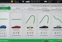 Gran Turismo 7 license test