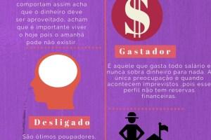 perfil financeiro