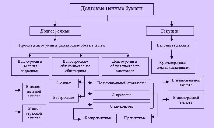 кредиты на жилье в беларуси 2020