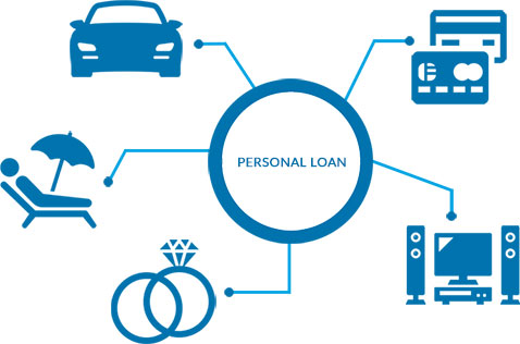 Whether it is money for your dream holiday or need money to support wedding expenses, Personal Loan serves all needs.