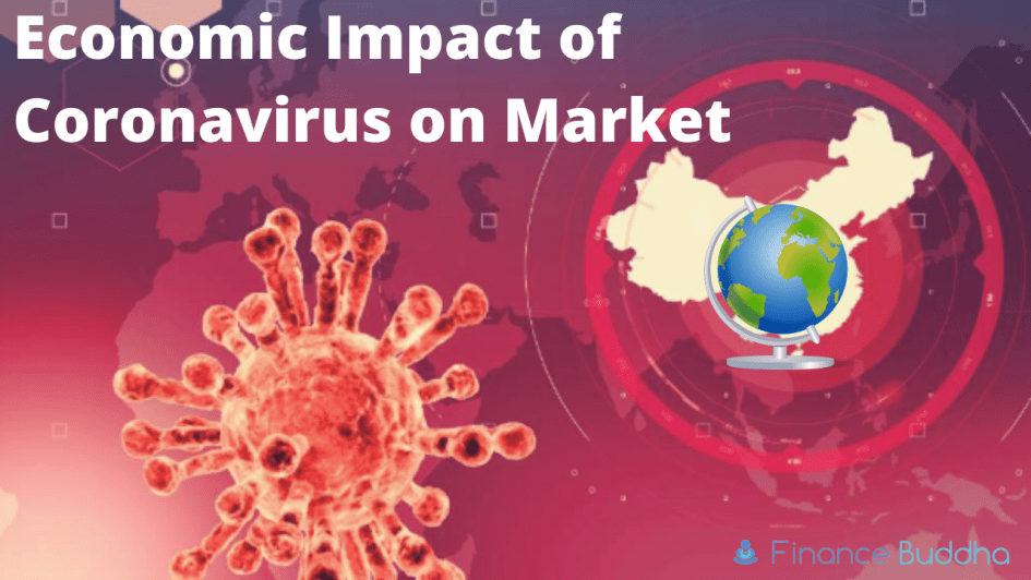 Economic Impact of Coronavirus on Market
