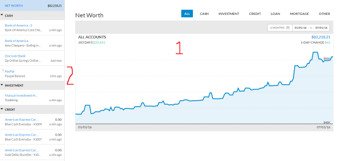 Net worth 7-1-16