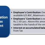 What is tax benefit of Superannuation Fund
