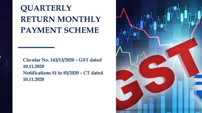 quarterly return monthly payment system