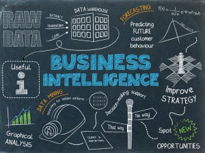 What is Business Intelligence Software? Analysis of