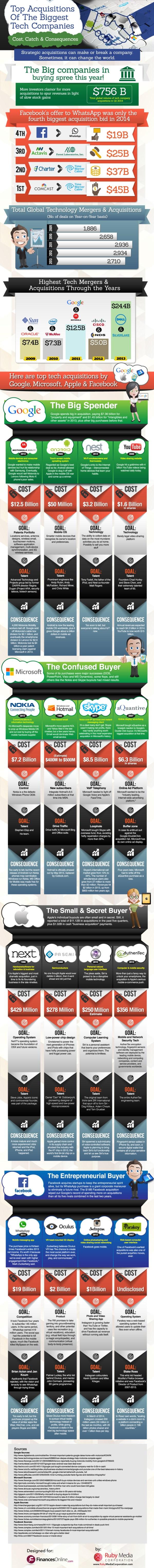 comparisons.financesonline.com