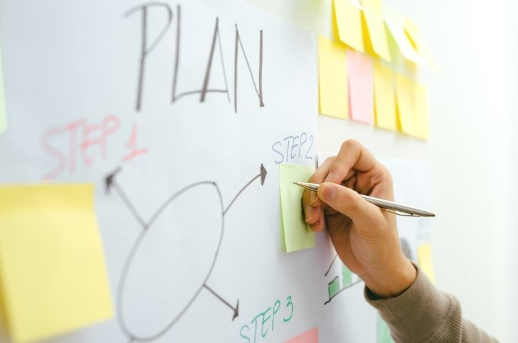Office Supplies You Need To Run an Effective Business