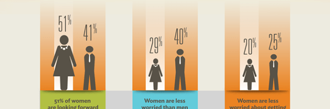infographic-women-retirement