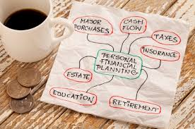 Personal financial fitness plan