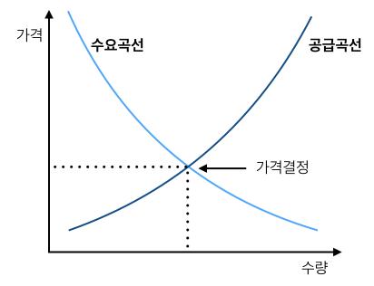 DS_curve.001