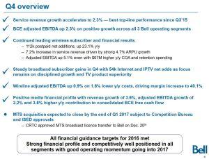 BCE Q4 2016 overview