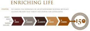 BF - Purpose Enriching Life