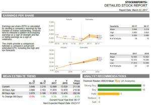 FDX - Thomson Reuters - annual EPS estimates