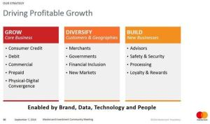MasterCard - Strategy to Drive Profitable Growth