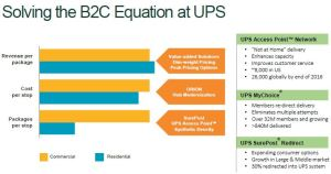 March 17, 2017 presentation: Solving the B2C Equation at UPS