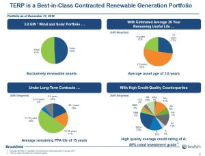 BAM - TERP Renewable Generation Portfolio