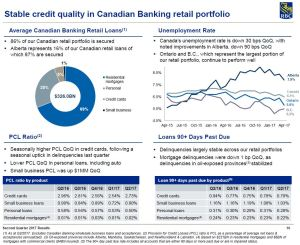 RY - Stable Credit Quality Q2 2017