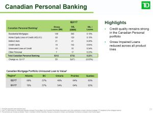 TD - Canadian Personal Banking Q2 2017
