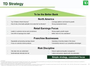 TD Strategy