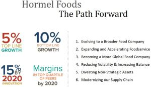 HRL - The Path Forward