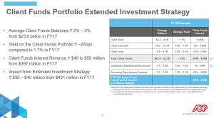 ADP - Client Funds Portfolio Extended Investment Strategy
