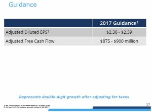 RSG - 2017 Adjusted EPS Guidance
