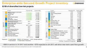 ENB Strategic Update August 3 2017 page 7