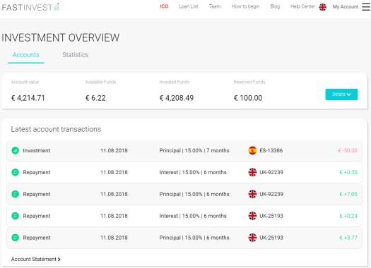 FastInvest account overview