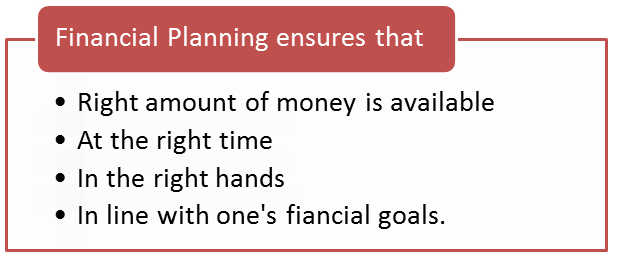 Financial Planning in simple terms is the process of making advance preparations for financial needs, that may or will arise in the future.