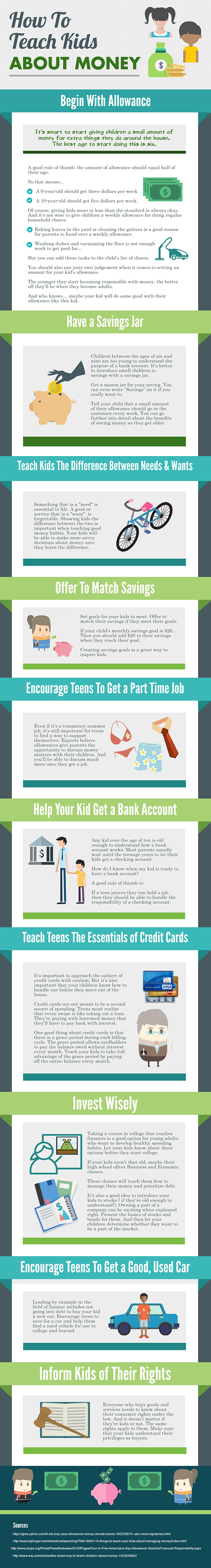 How To Teach Your Kids About Money - Infographic