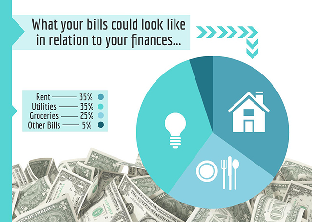 Finwell -5 financial tips for living with a roommate 2
