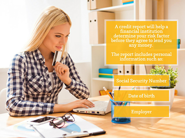 Finwell - How Student Loans Affect Your Credit