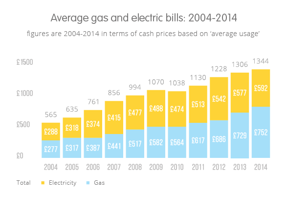 Electric Power Monthly - U.S. Energy Information ...