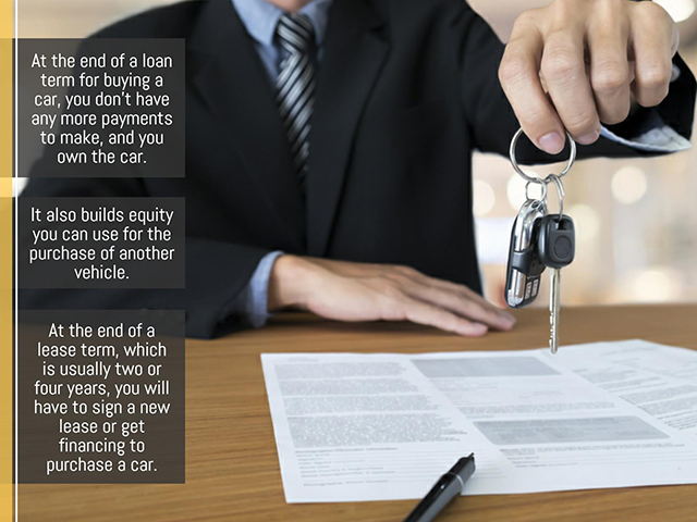 finwell-leasing-vs-purchasing-the-best-option-for-your-next-car-3