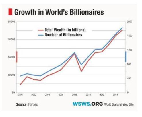 money-tips-from-billionaires-2