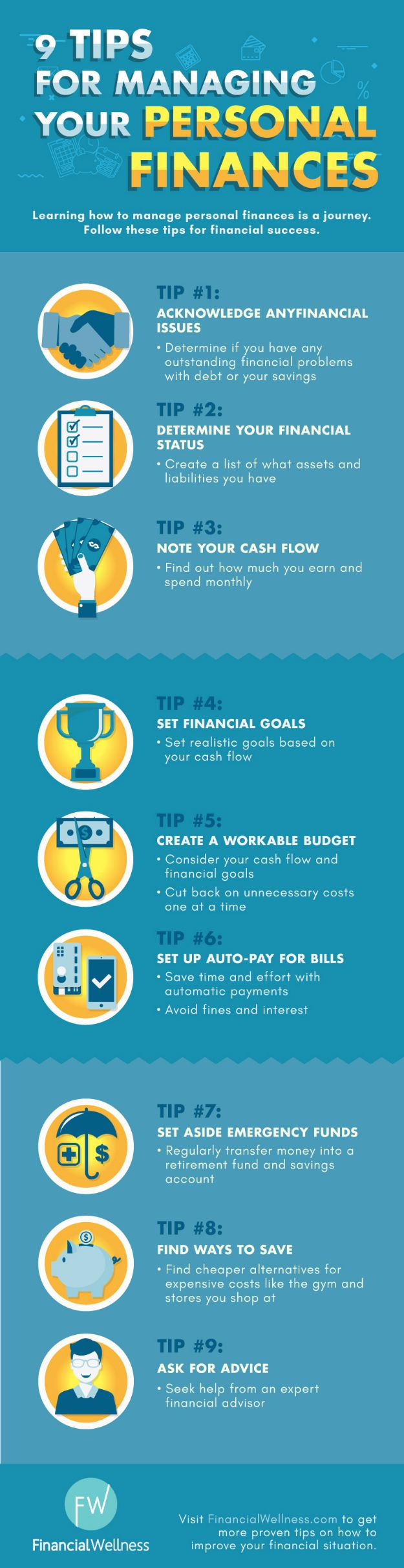 Manage Your Personal Finance in 9 Practical Ways