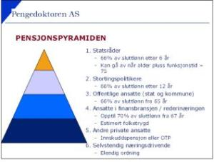 pensjonspyramiden_153280t