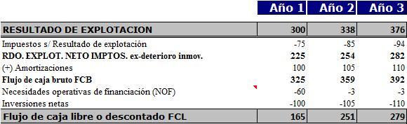 FCL 4