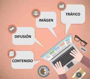 Ganar escribiendo en internet