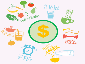 Cómo ahorrar en la comida