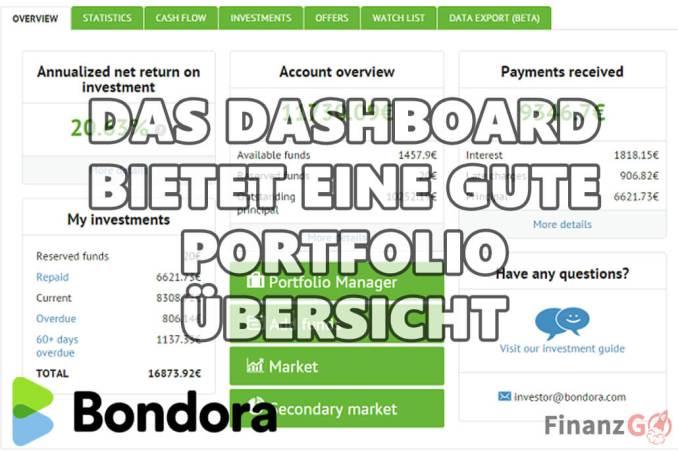 Bondora Dashboard alles was Du wissen musst zu my P to P Investments. Es ist sehr übersichtlich und aufgeräumt.