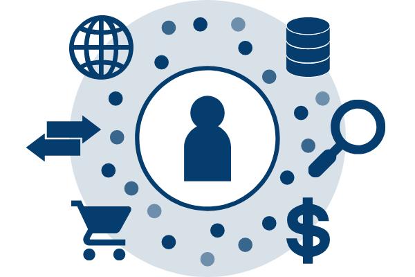 360 Grad Kundenanalyse mit Finanzmining
