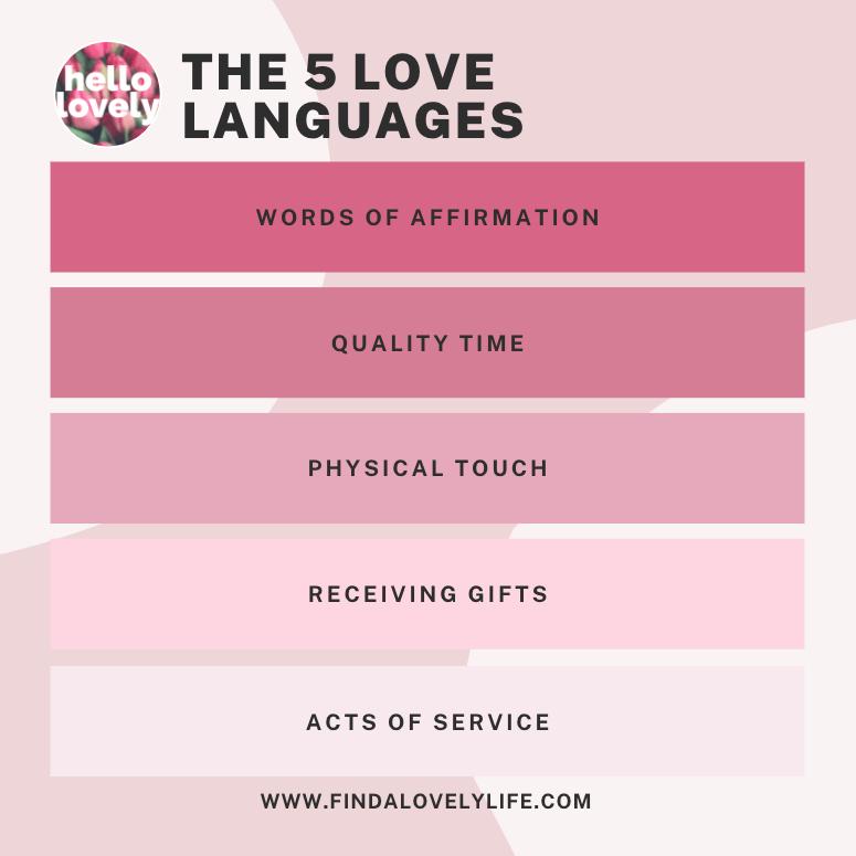 five love languages graphic