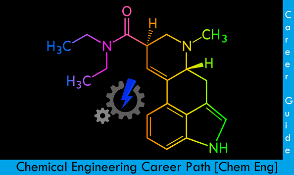Chemical Engineering Career Path